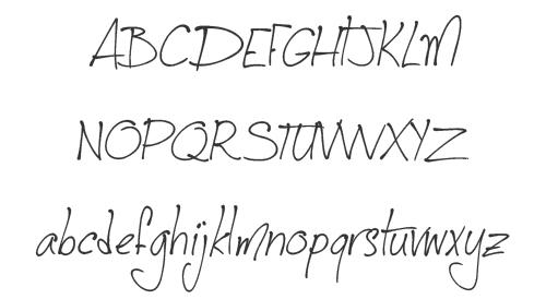 Jellyka CuttyCupcakes caractères