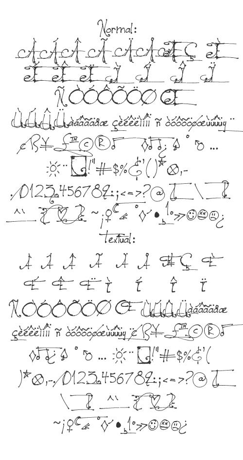 le Grand Saut symboles et accents